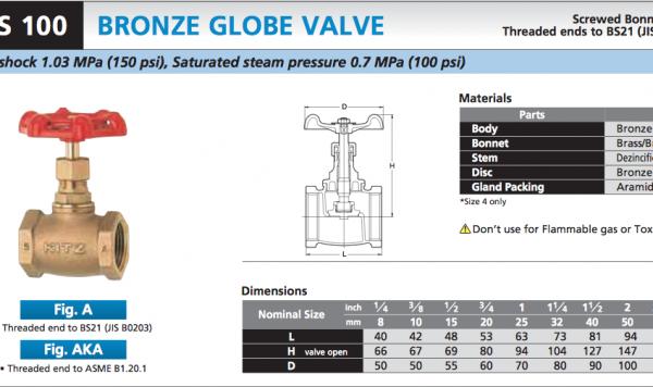 Kitz AKA Bronze Globe Valve