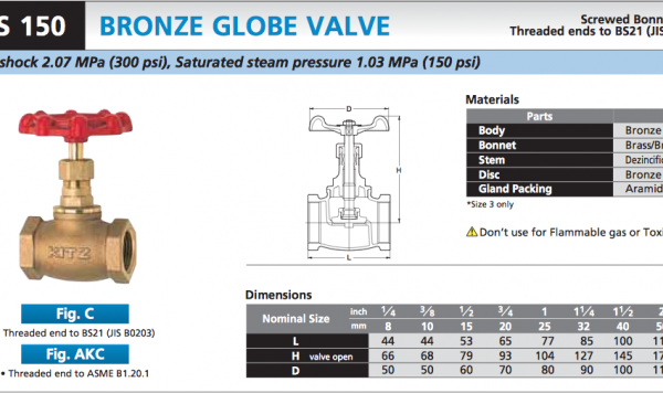 Kitz AKC Bronze Globe Valve