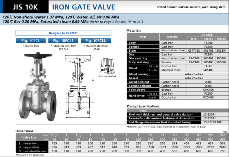 Gate Valve Archives Tyval Industrial Supply Corporation