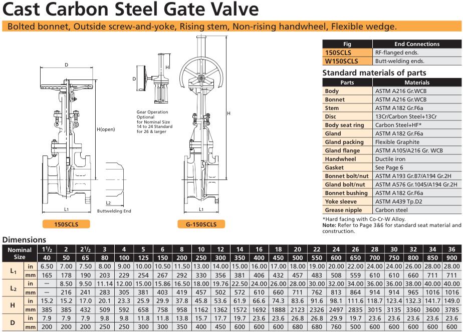 Kitz 150scls Cast Carbon Steel Gate Valve Tyval