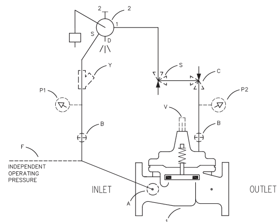 cla val 124 01 624 01 float valve tyval industrial supply cla val 124 01 624 01 float valve schematic diagram