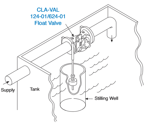 Float Valve Wiring Diagram on float switches wiring diagram