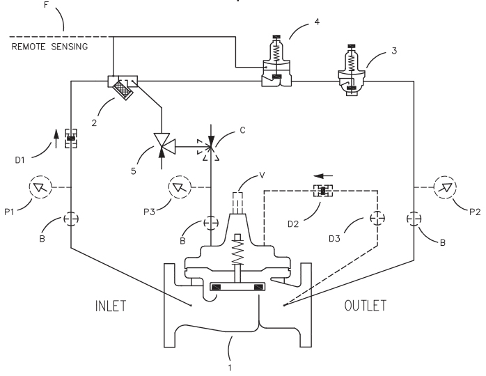 rising stem globe valve diagram