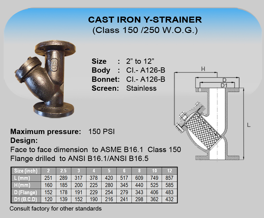 05 Cim Cast Iron Y-Strainer