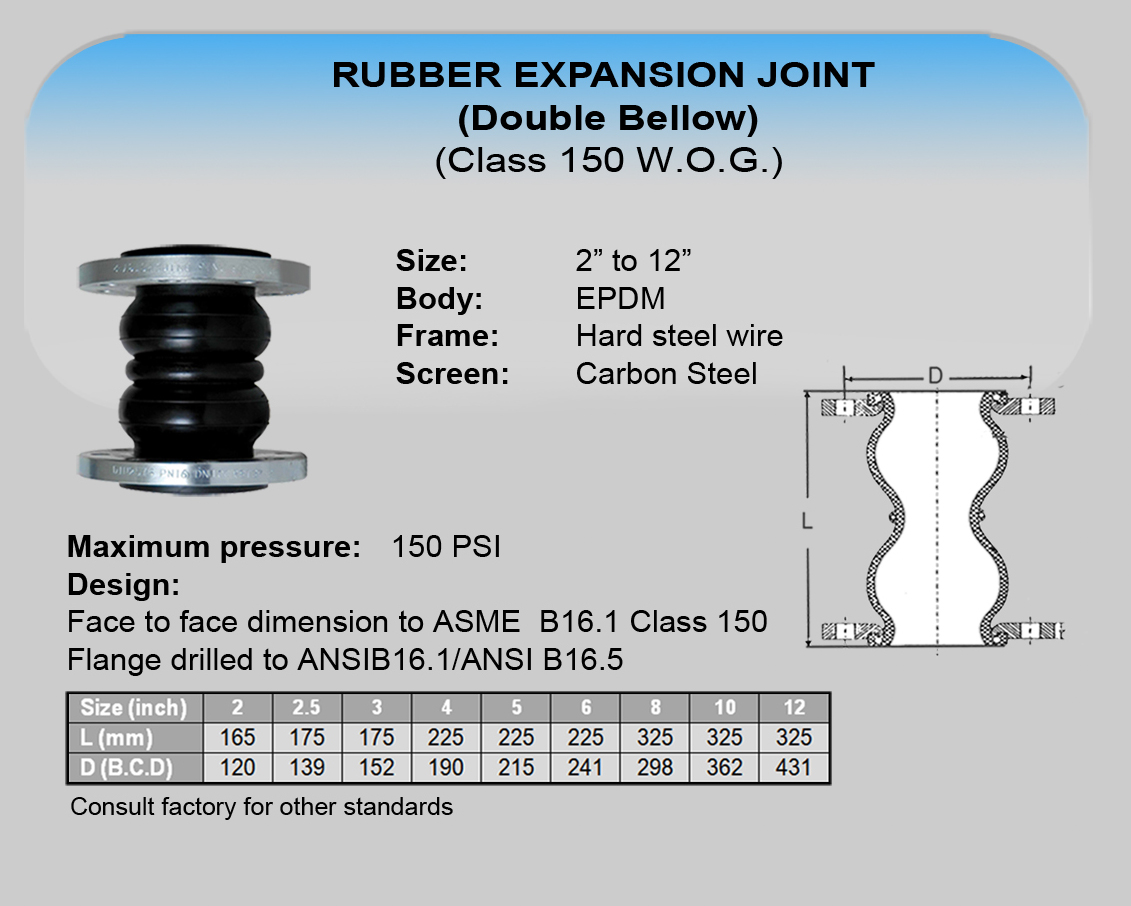 08 Cim Rubber Expansion Joint (Double Bellow)