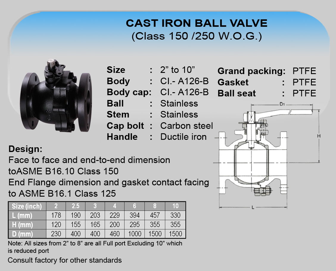 10 Cim Cast Iron Ball Valve