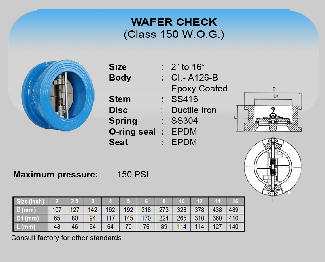 11 Cim Wafer Check